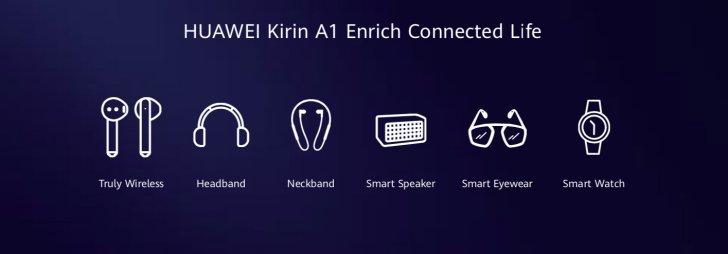 Photo of Kirin A1 أول رقاقة تأتي بتقنية البلوتوث 5.1 مع إستهلاك أقل للطاقة