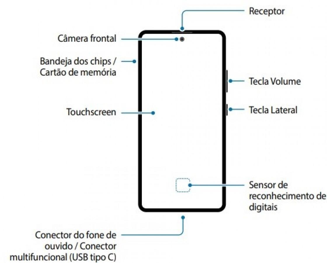 صورة تسريبات جديدة تؤكد على تفاصيل تصميم هاتف Galaxy S10 Lite