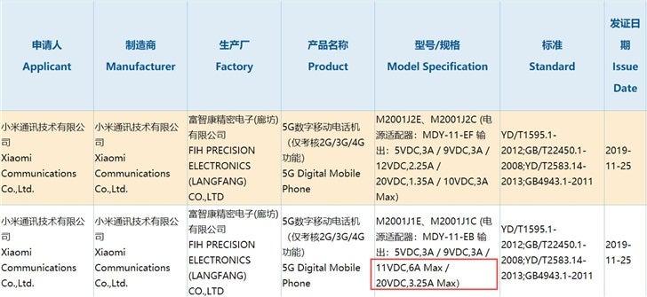 Photo of شاومي تدعم سلسلة MI 10 قريباً بمعالج Snapdragon 865 وشاحن بقدرة 66W