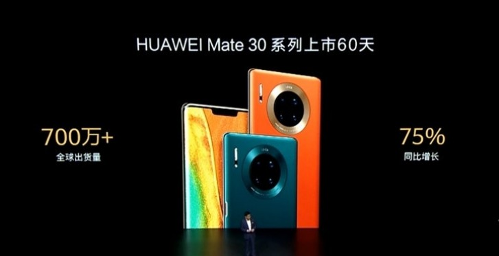 Photo of هواوي تبيع أكثر من 7 ملايين وحدة من Mate 30 خلال شهرين